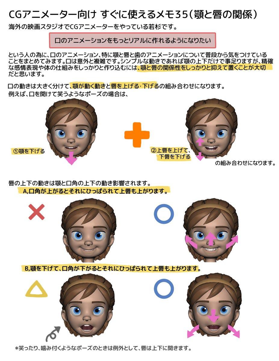 CGアニメーター向け すぐ使えるメモ